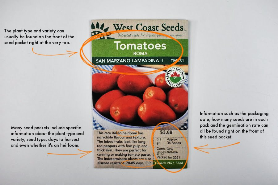 Seed packets can contain a lot of confusing information, but learning how to read seed packets is crucial when it comes to giving your plants the best start in life. Here's a breakdown of all the information included on most seed packets, and how to actually understand it all. #howtoreadseedpackets #howtoreadaseedpacket #understandingseedpackets